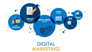 Photo of Zaczynamy nowy cykl: Marketing online dla deweloperów – od A do Z (CZ. 1).